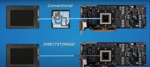 Windows 11 Direct Storage