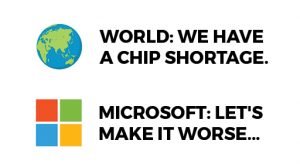 World and Microsoft Final Words